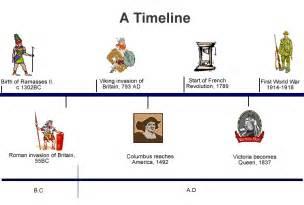 a non chronological world history course