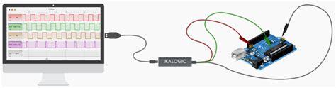 pattern generator logic analyzer introducing scanaquad logic analyzers and pattern generators
