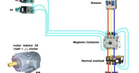 wiring diagram instalasi listrik industri electrical