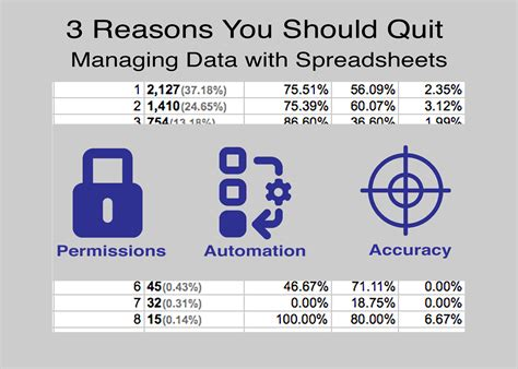 quit managing data your business with spreadsheets
