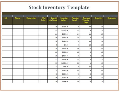 Inventory Report Format In Excel