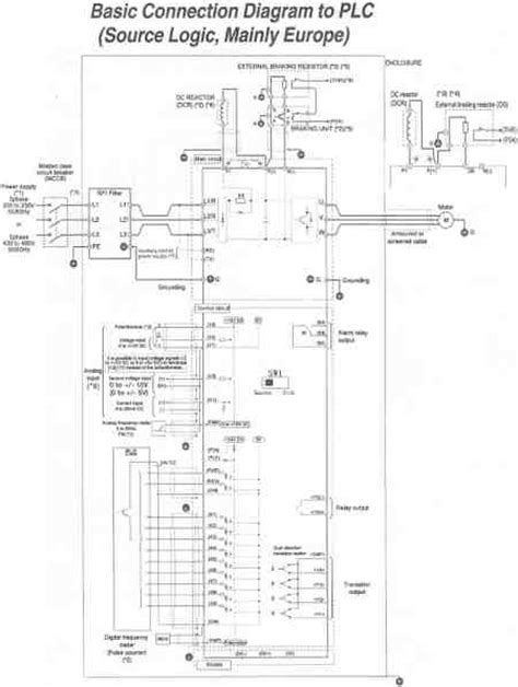 basic diagram of wiring a plc wiring diagram with