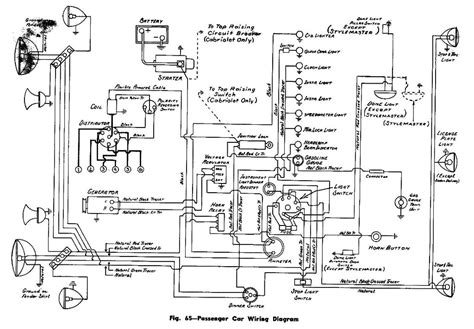 car wiring diagrams fuse box and wiring diagram
