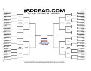 Blank March Madness Bracket Template free basketball blank tournament brackets