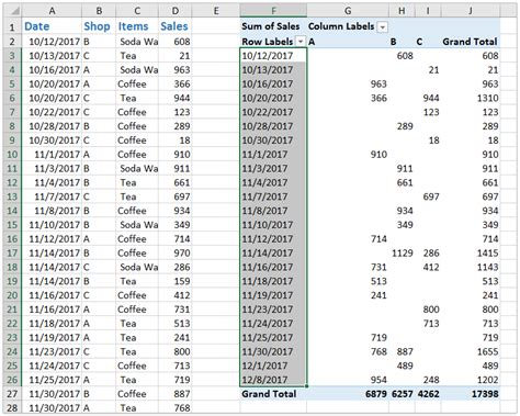 dates in pivot table how to ungroup dates in an excel pivot table