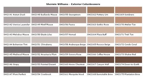 sherwin williams paint sles 2017 grasscloth wallpaper