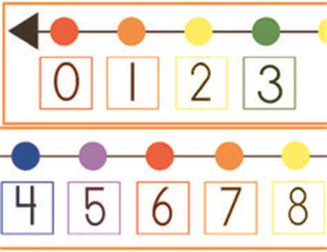 printable number line classroom wall 1000 images about classroom decor on pinterest helper