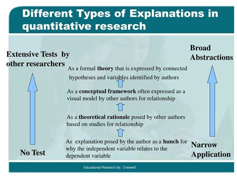 different types of ppt chapter 5 powerpoint presentation id 397586