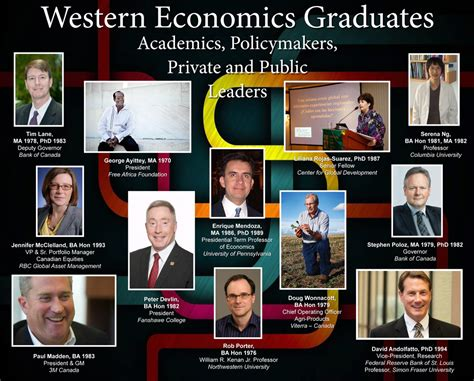 Can You Get A Phd In Economics With Mba by What Can You Do With An Economics Degree Economics