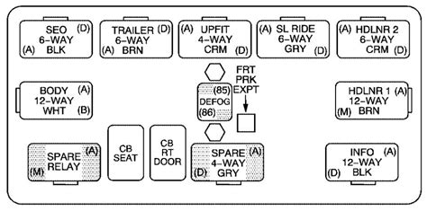 chevy avalanche 1500 fuse box get free image about wiring diagram chevrolet avalanche 2006 fuse box diagram auto genius