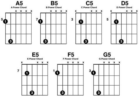 a5 guitar chord diagram guitar chords guitar chords power chords