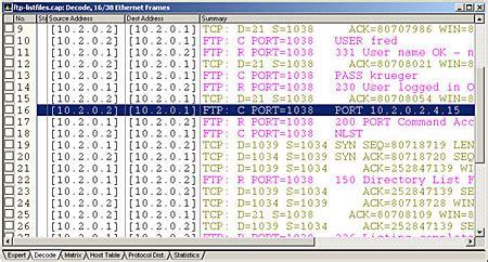 porta sftp understanding the ftp port command