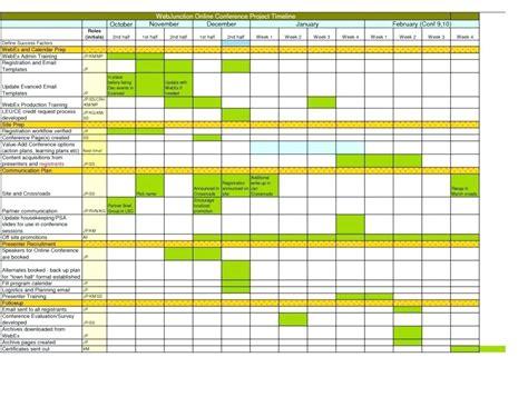 classroom agenda template sample customer service resume education