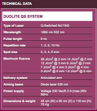 duolite q switched laser high tech laser duolite q switched laser high tech laser