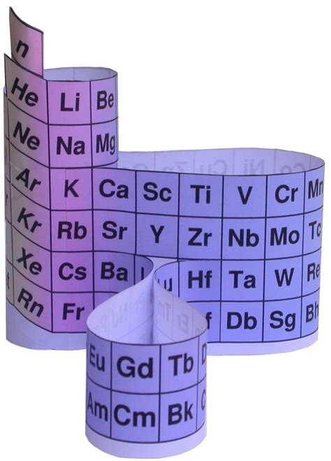 How Many Elements On Periodic Table Periodic Table Of The Elements Cylinder With Bulges