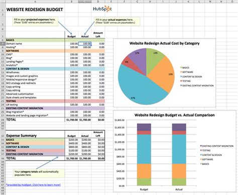 budget template open office how to manage your entire marketing budget free budget