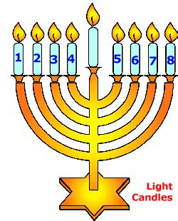 how do you light the menorah akhlah the children s learning