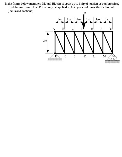 method of sections sle problems method of sections sle problems 28 images adaptive map