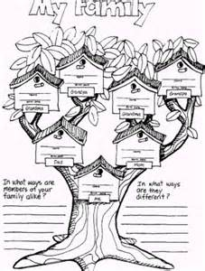 family tree template for pages family tree coloring pages coloring home