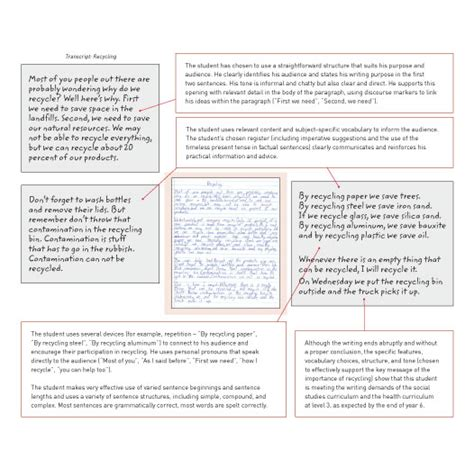 Recycling Report Template Writing Term 4 Room 7 S Learn Zone