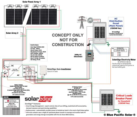solar edge inverter wiring diagram solar panel system