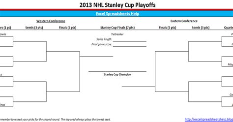 nhl playoff bracket template excel spreadsheets help 2012 2013 nhl stanley cup playoff