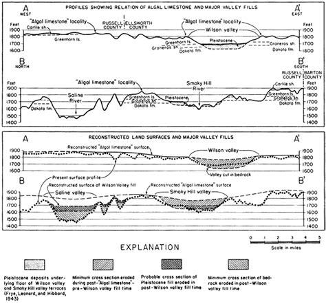 Section Of Land Measurement by Kgs Bull 60 Pt 3 Valley Erosion Since Pliocene Quot Algal