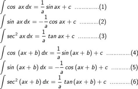 Rumus Matematika Sma trik mudah belajar rumus matematika