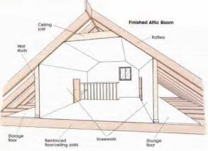 hvac help me understand the advantage of insulating the