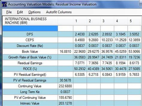 free value investing stock spreadsheet gt gt 24 pretty