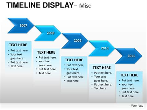 timeline templates for ppt present delay in timelines google search powerpoint