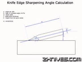 Sharpening Angle For Kitchen Knives size 1024x768 published apr 21 2010 22947 views