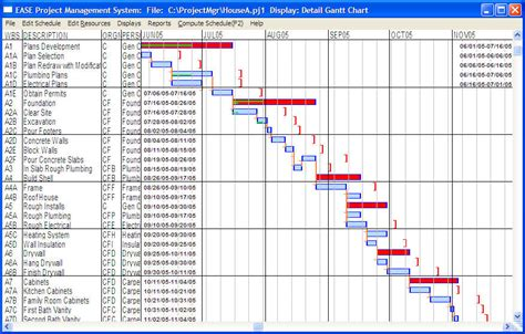 construction bar chart template 6 best images of construction schedule bar chart excel