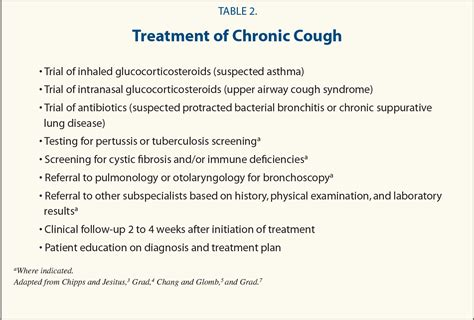 coughing treatment clinical evaluation of chronic cough in children