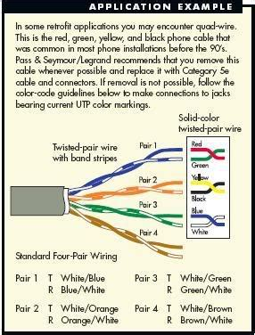 cat 5 for phone electrician talk professional electrical contractors forum