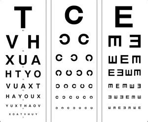 Snellen Chart For Visual Acuity 4 Meter what is normal vision a peek into your