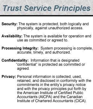 Soc 2 Report Trust Services Principles The Ssae 18 Reporting Standard Soc 1 Soc 2 Soc 3 Soc 2 Template