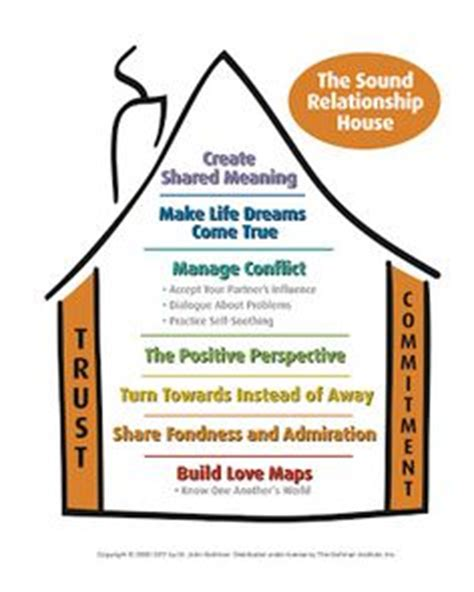 gottman sound relationship house relationship and marriage advice the gottman relationship blog the