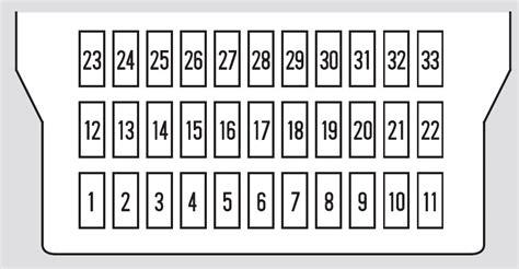 Honda Ridgeline 2009 2010 Fuse Box Diagram Auto Genius