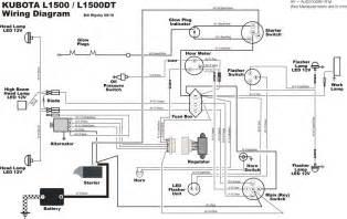 kubota l1500 parts diagram kubota l1500 tractor elsavadorla
