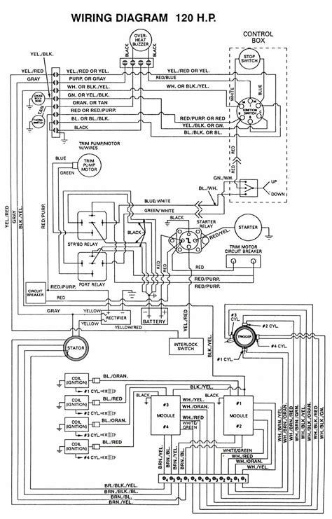 mercury sport jet 120 wiring diagram mercury wiring