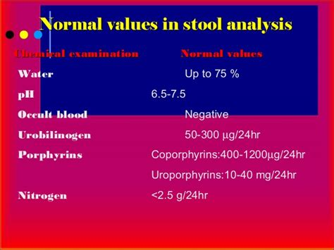 Undigested Food In Stool Analysis by Fecalysis
