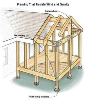 Designing A Garage Workshop build strong and stylish porches designing the structure
