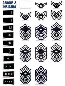 Us air force rank abbreviations e1 army related keywords amp suggestions
