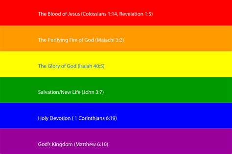 what does the color yellow in the bible don t let the rainbow deceive you godisawesome3