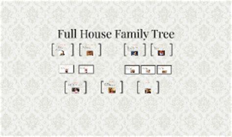 full house family tree full house family tree by nathan riebel on prezi