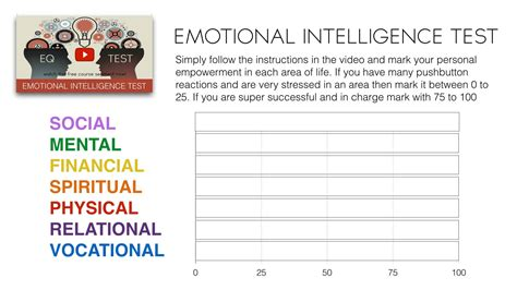 printable emotional intelligence quiz free free images of emotional intelligence impremedia net