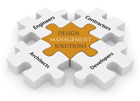 design management online design management webdesigner wordpress webdesign