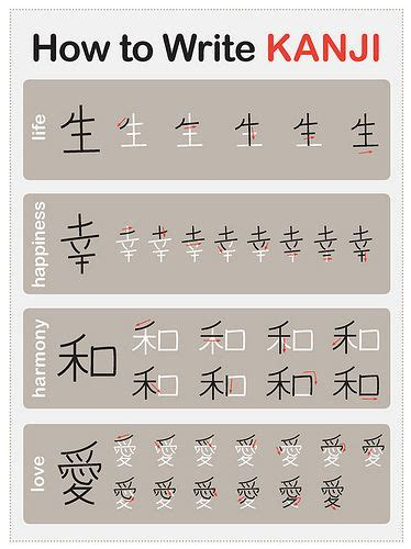 how to write in japanese the strokes the order and diff rent strokes on