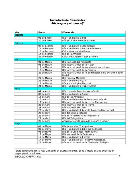 fechas presentacion informacion exogena ao 2016 inventario de efemerides